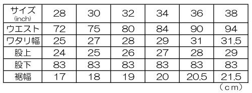 ユーズドデニムパンツサイズ表